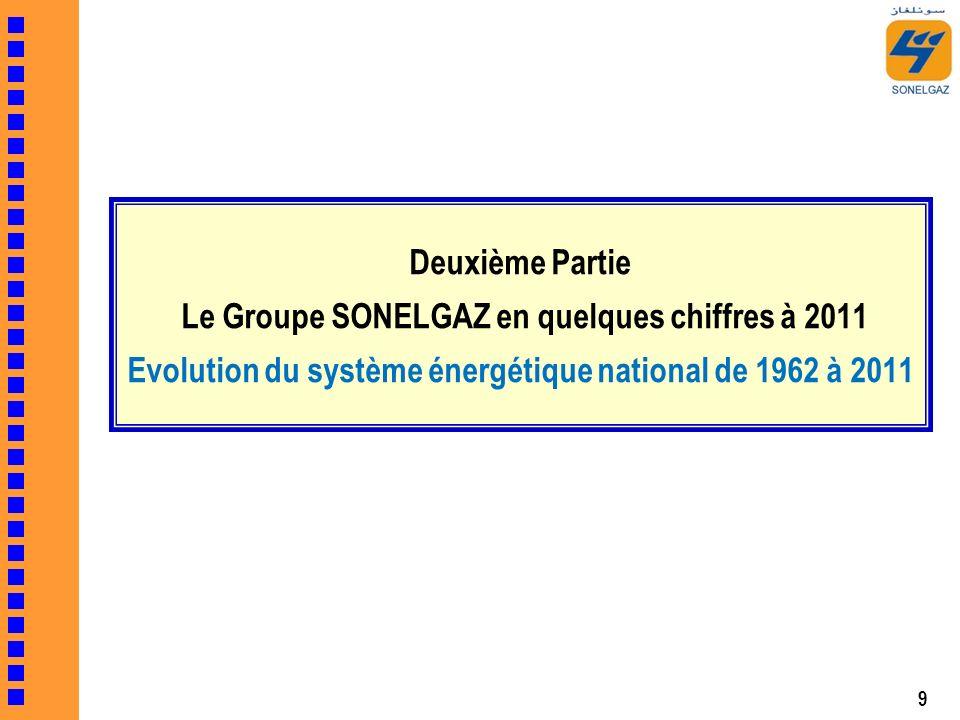 9 Deuxième Partie Le Groupe SONELGAZ en quelques chiffres à 2011 Evolution du système énergétique national de 1962 à 2011