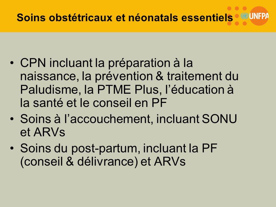Soins obstétricaux et néonatals essentiels CPN incluant la préparation à la naissance, la prévention & traitement du Paludisme, la PTME Plus, léducati