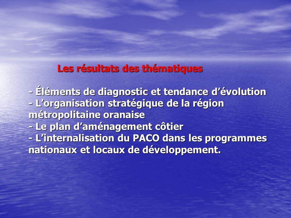 Les résultats des thématiques - Éléments de diagnostic et tendance dévolution - Lorganisation stratégique de la région métropolitaine oranaise - Le pl