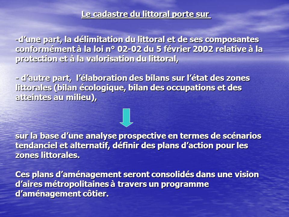 -dune part, la délimitation du littoral et de ses composantes conformément à la loi n° 02-02 du 5 février 2002 relative à la protection et à la valori