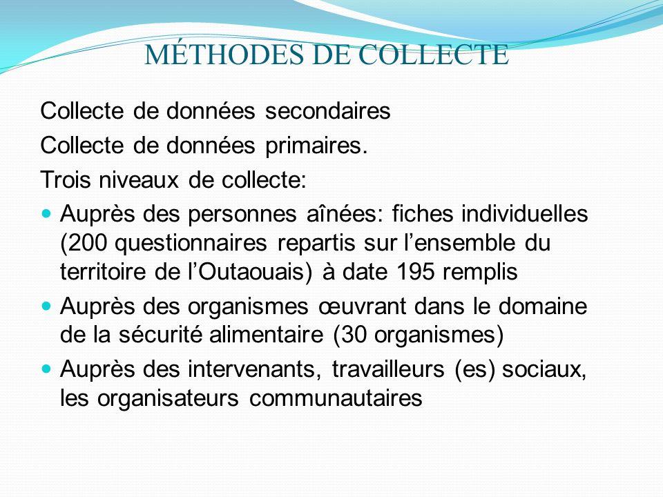 MÉTHODES DE COLLECTE Collecte de données secondaires Collecte de données primaires. Trois niveaux de collecte: Auprès des personnes aînées: fiches ind