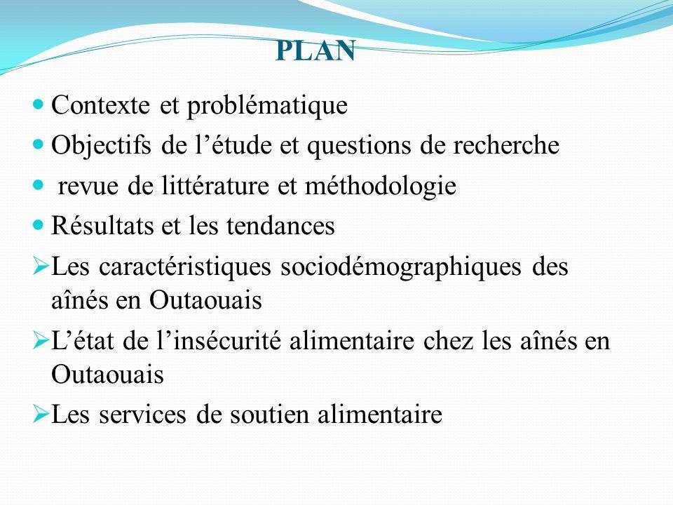 PLAN Contexte et problématique Objectifs de létude et questions de recherche revue de littérature et méthodologie Résultats et les tendances Les carac