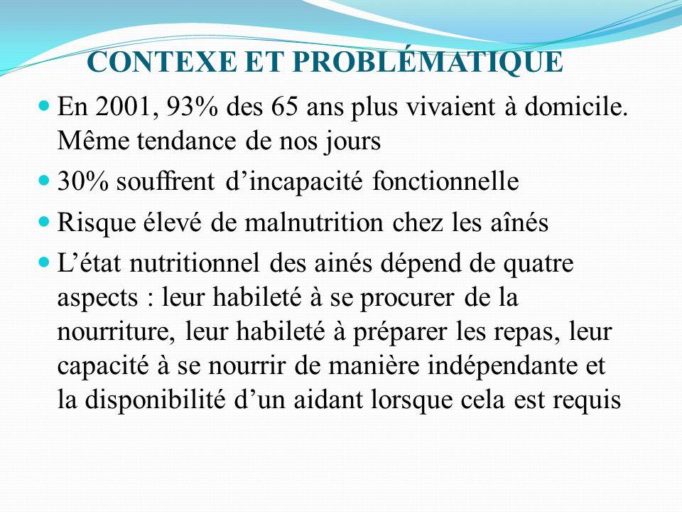 CONTEXTE ET PROBLÉMATIQUE vieillissement important de la population au Canada Même tendance en Outaouais Accroissement des besoins de soutien alimentaire aux personnes âgées dans la région de lOutaouais