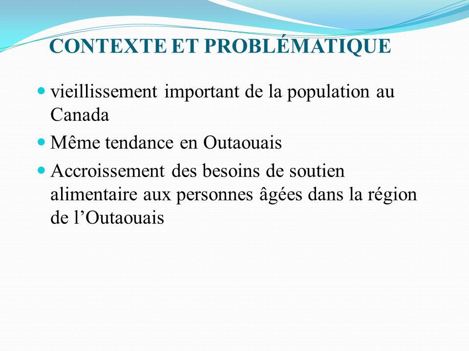 CONTEXTE ET PROBLÉMATIQUE vieillissement important de la population au Canada Même tendance en Outaouais Accroissement des besoins de soutien alimenta