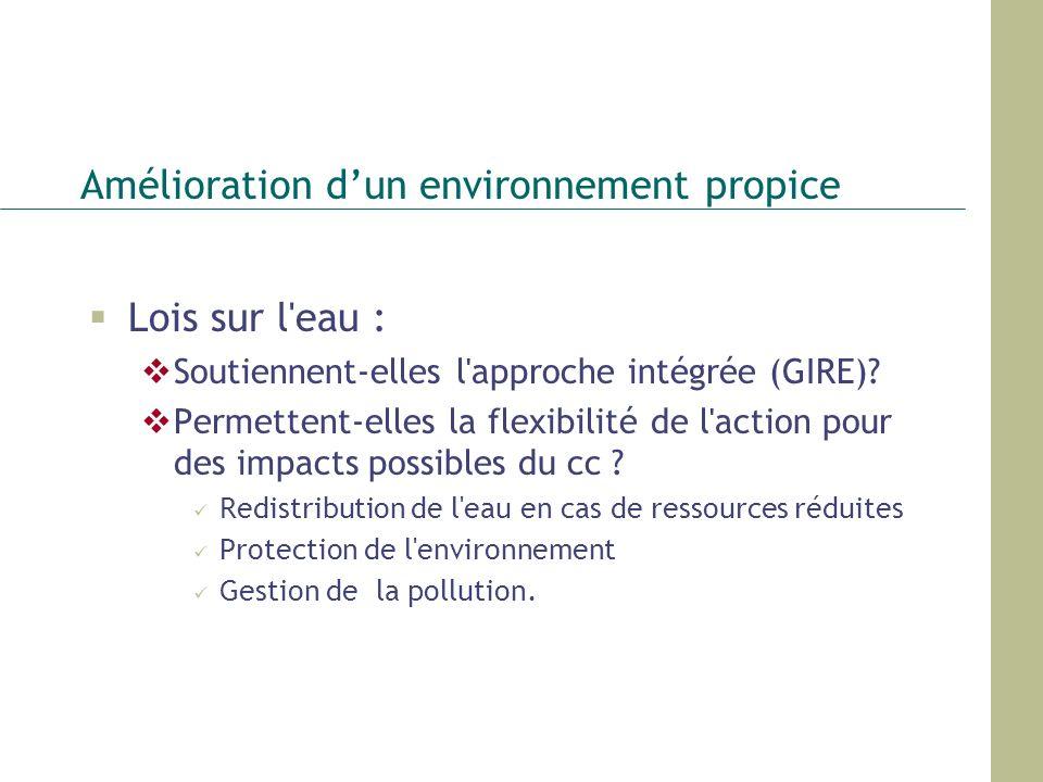 Amélioration dun environnement propice Lois sur l'eau : Soutiennent-elles l'approche intégrée (GIRE)? Permettent-elles la flexibilité de l'action pour