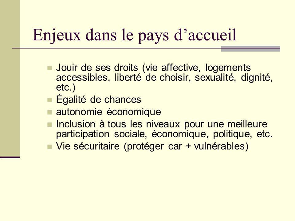 Enjeux dans le pays daccueil Jouir de ses droits (vie affective, logements accessibles, liberté de choisir, sexualité, dignité, etc.) Égalité de chanc