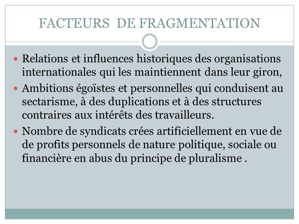 FACTEURS DE FRAGMENTATION Relations et influences historiques des organisations internationales qui les maintiennent dans leur giron, Ambitions égoïst