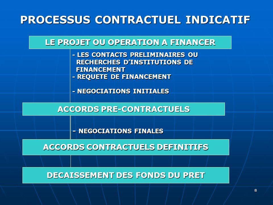9 LES ACCORDS PRE-CONTRACTUELS LES ACCORDS PRE-CONTRACTUELS LES ACCORDS DEXCLUSIVITE LES ACCORDS DEXCLUSIVITE LES LETTRES DINTENTION LES LETTRES DINTENTION LES CONDITIONS INDICATIVES DE PRET OU « TERM SHEET » LES CONDITIONS INDICATIVES DE PRET OU « TERM SHEET » 9