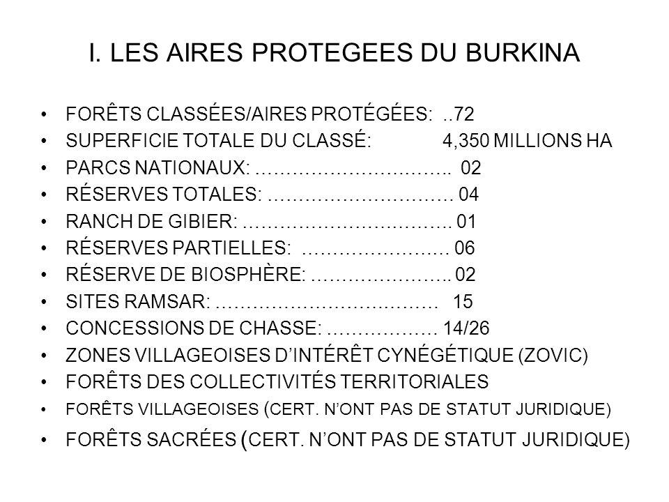 I. LES AIRES PROTEGEES DU BURKINA FORÊTS CLASSÉES/AIRES PROTÉGÉES:..72 SUPERFICIE TOTALE DU CLASSÉ: 4,350 MILLIONS HA PARCS NATIONAUX: ………………………….. 02