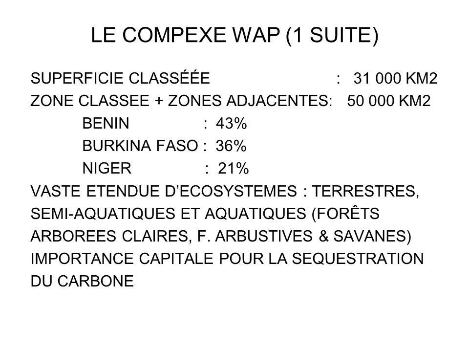 LE COMPLEXE WAP (1 SUITE) DIVERSITE BIOLOGIQUE : ESPECES LIGNEUSES : 515 ESPECES HERBACEES : 154 ESPECES DE MAMMIFERES : 60 (3.800 ELEPHANTS) ESPECES DE POISSONS : 80 ESPECES DOISEAUX : 378
