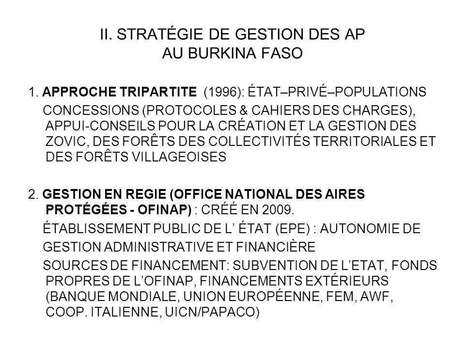 II. STRATÉGIE DE GESTION DES AP AU BURKINA FASO 1. APPROCHE TRIPARTITE (1996): ÉTAT–PRIVÉ–POPULATIONS CONCESSIONS (PROTOCOLES & CAHIERS DES CHARGES),