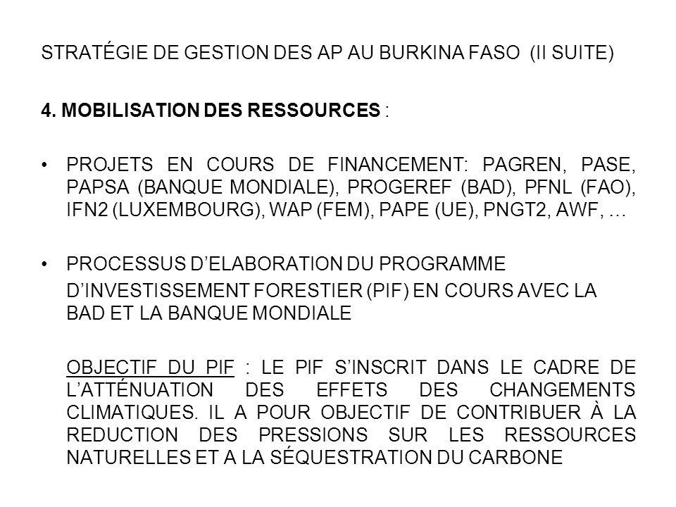 STRATÉGIE DE GESTION DES AP AU BURKINA FASO (II SUITE) 4. MOBILISATION DES RESSOURCES : PROJETS EN COURS DE FINANCEMENT: PAGREN, PASE, PAPSA (BANQUE M