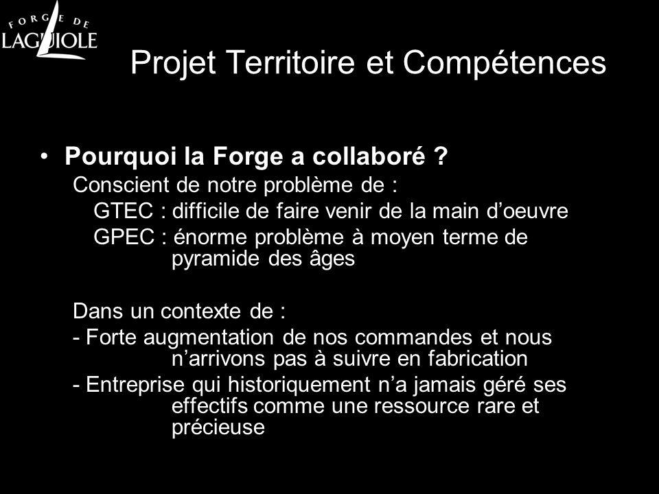 Projet Territoire et Compétences Pourquoi la Forge a collaboré ? Conscient de notre problème de : GTEC : difficile de faire venir de la main doeuvre G