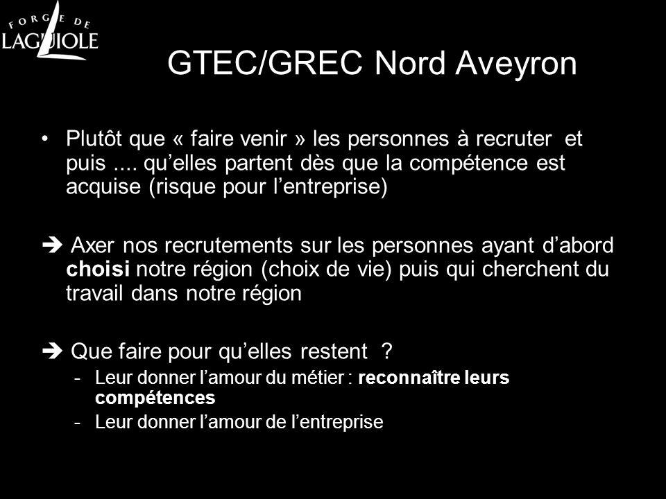 GTEC/GREC Nord Aveyron Plutôt que « faire venir » les personnes à recruter et puis.... quelles partent dès que la compétence est acquise (risque pour