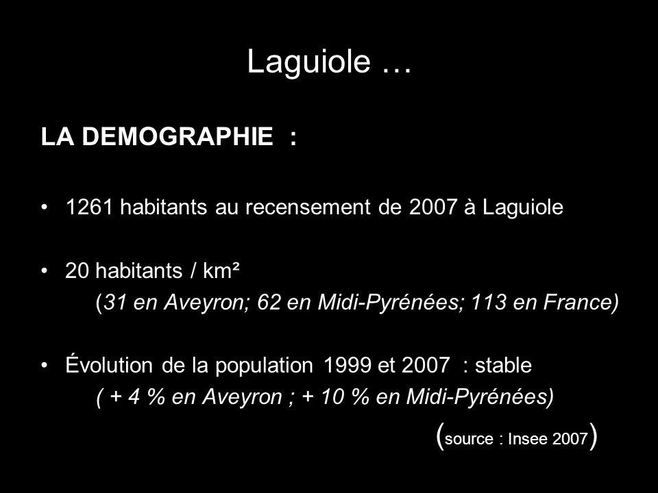 Laguiole … LA DEMOGRAPHIE : 1261 habitants au recensement de 2007 à Laguiole 20 habitants / km² (31 en Aveyron; 62 en Midi-Pyrénées; 113 en France) Év