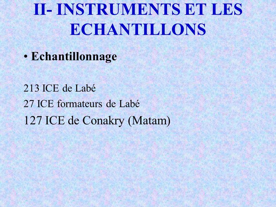 II- INSTRUMENTS ET LES ECHANTILLONS Echantillonnage 213 ICE de Labé 27 ICE formateurs de Labé 127 ICE de Conakry (Matam)