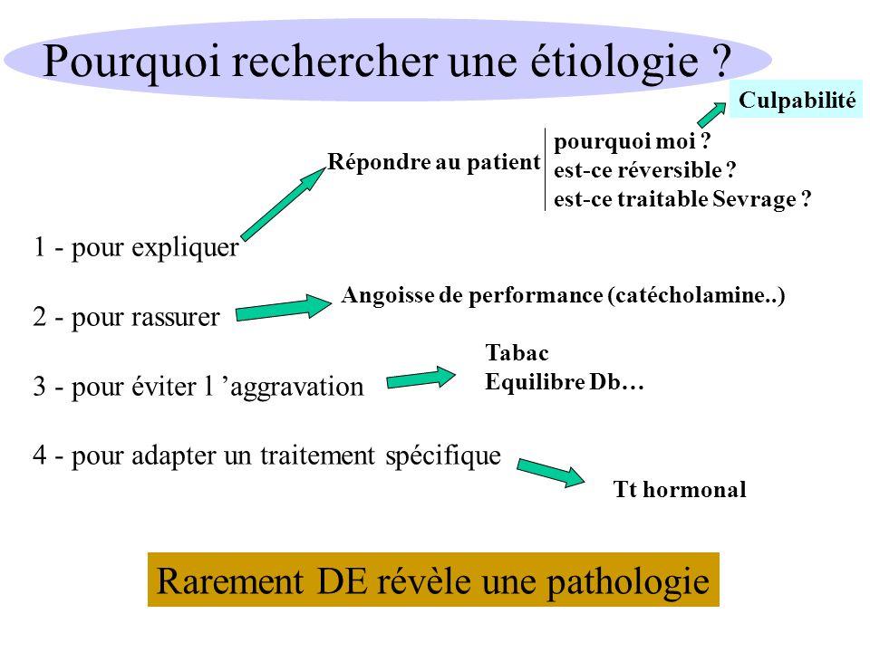 Pourquoi rechercher une étiologie ? Rarement DE révèle une pathologie pourquoi moi ? est-ce réversible ? est-ce traitable Sevrage ? 1 - pour expliquer