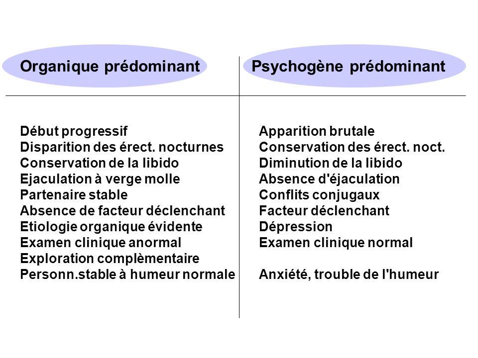 Organique prédominant Psychogène prédominant Début progressif Apparition brutale Disparition des érect.
