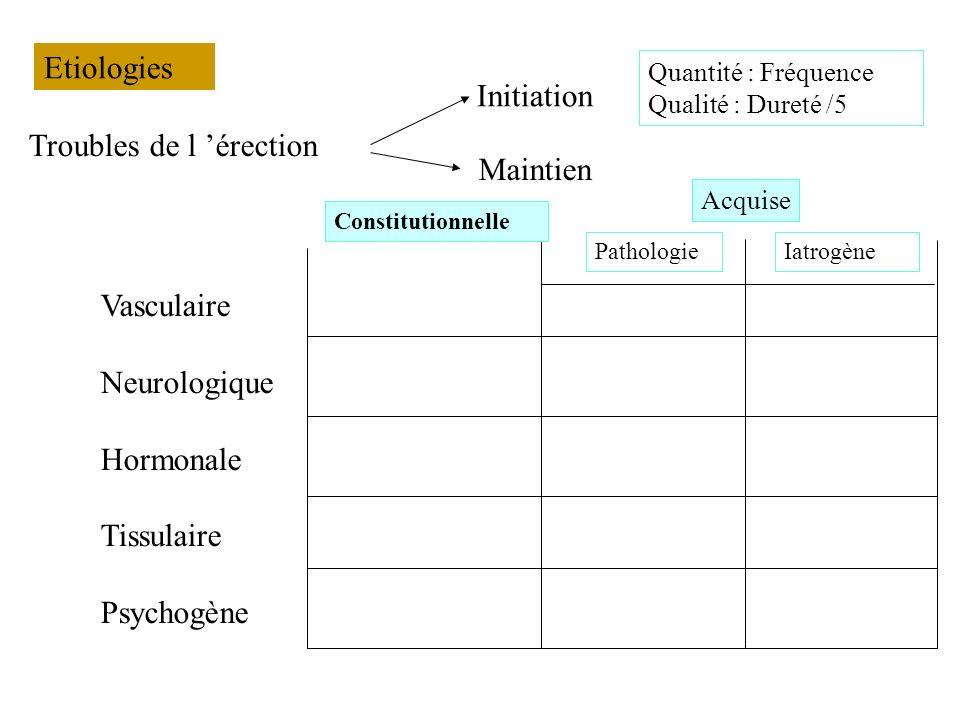 Troubles de l érection Initiation Maintien Quantité : Fréquence Qualité : Dureté /5 Etiologies Vasculaire Neurologique Hormonale Tissulaire Psychogène