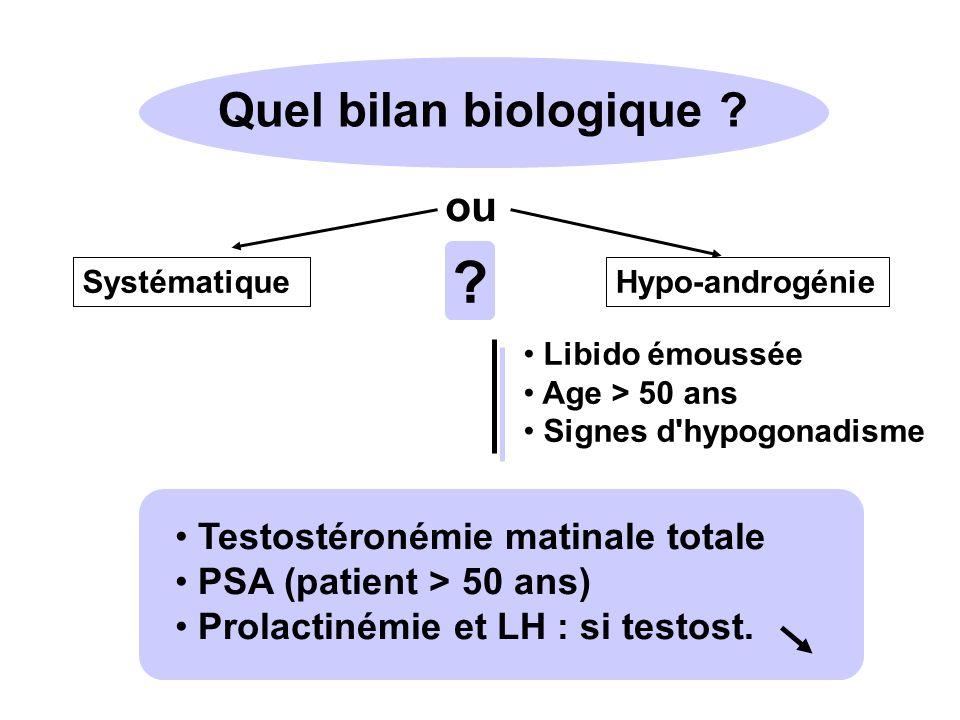 Quel bilan biologique ? Testostéronémie matinale totale PSA (patient > 50 ans) Prolactinémie et LH : si testost. ou Systématique ? Hypo-androgénie Lib