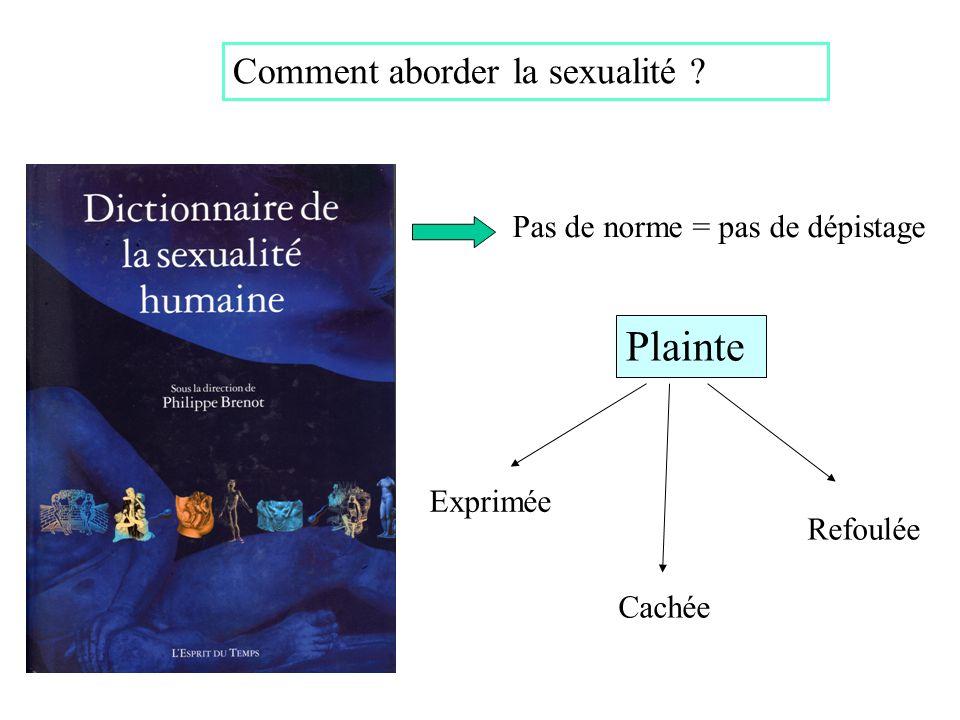 Comment aborder la sexualité ? Pas de norme = pas de dépistage Plainte Exprimée Cachée Refoulée