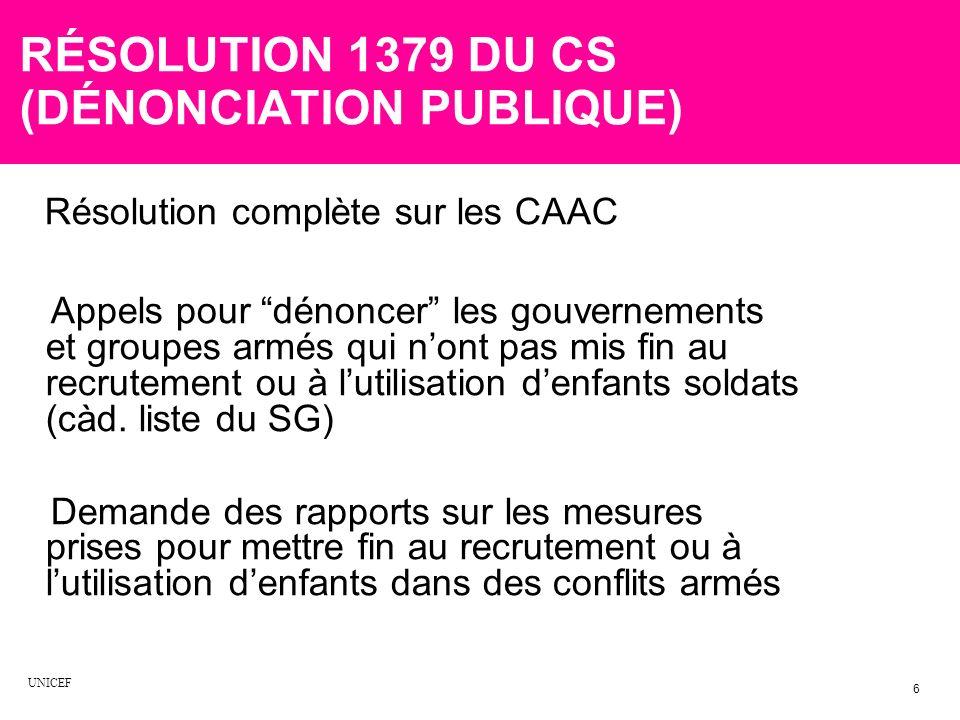 RÉSOLUTION 1379 DU CS (DÉNONCIATION PUBLIQUE) Résolution complète sur les CAAC Appels pour dénoncer les gouvernements et groupes armés qui nont pas mis fin au recrutement ou à lutilisation denfants soldats (càd.