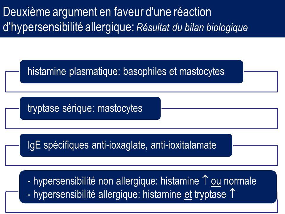 Deuxième argument en faveur d'une réaction d'hypersensibilité allergique: Résultat du bilan biologique histamine plasmatique: basophiles et mastocytes