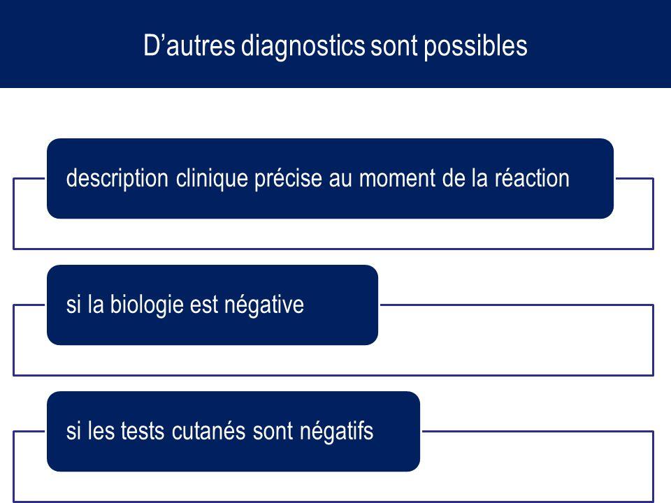 Dautres diagnostics sont possibles description clinique précise au moment de la réactionsi la biologie est négativesi les tests cutanés sont négatifs