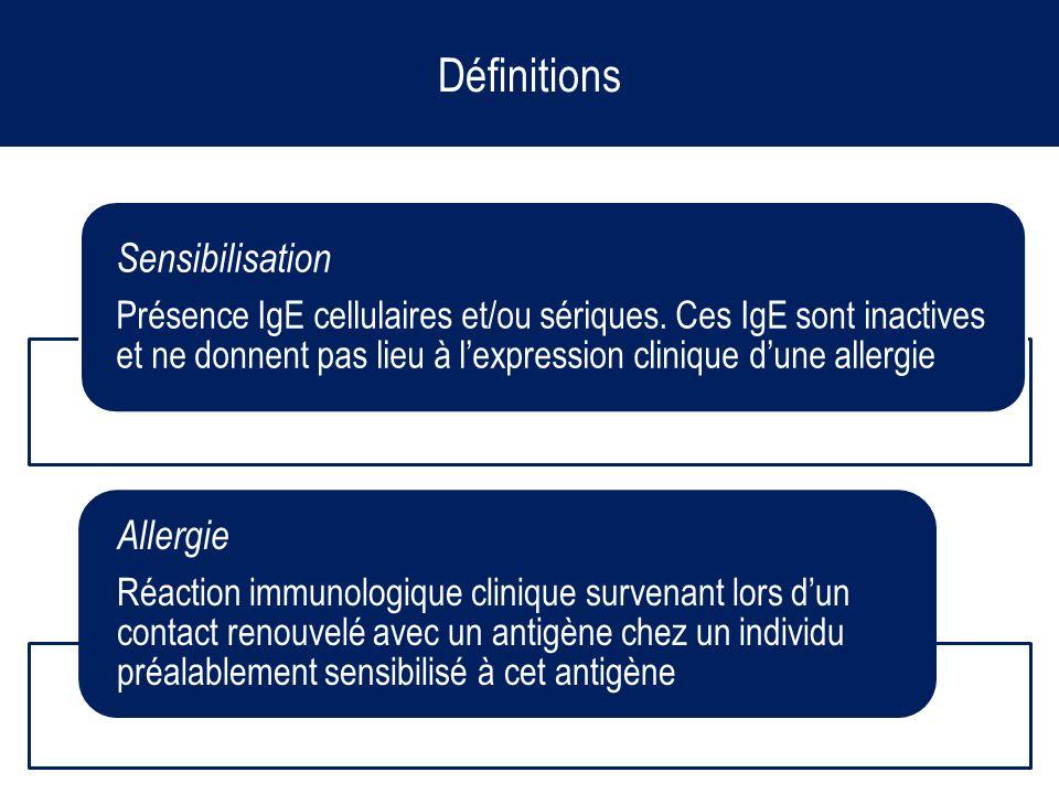 Définitions Sensibilisation Présence IgE cellulaires et/ou sériques. Ces IgE sont inactives et ne donnent pas lieu à lexpression clinique dune allergi