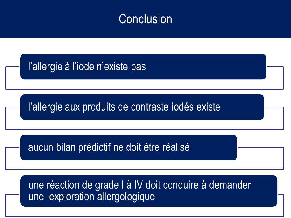 Conclusion lallergie à liode nexiste paslallergie aux produits de contraste iodés existeaucun bilan prédictif ne doit être réalisé une réaction de gra
