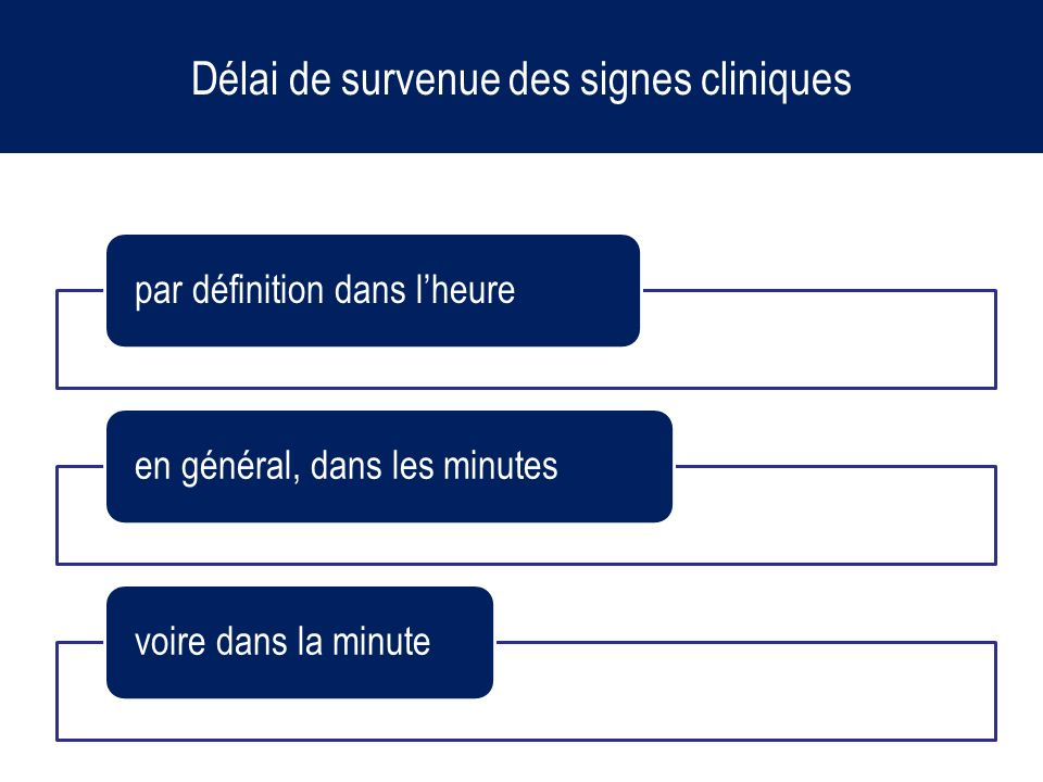 Délai de survenue des signes cliniques par définition dans lheureen général, dans les minutesvoire dans la minute