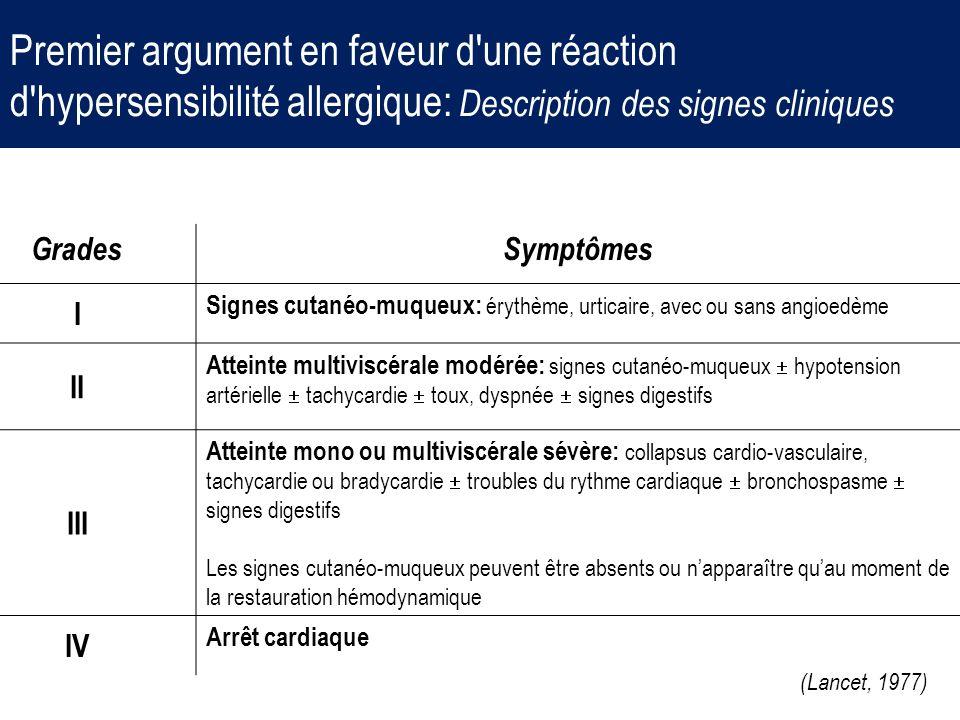 GradesSymptômes I Signes cutanéo-muqueux: érythème, urticaire, avec ou sans angioedème II Atteinte multiviscérale modérée: signes cutanéo-muqueux hypo
