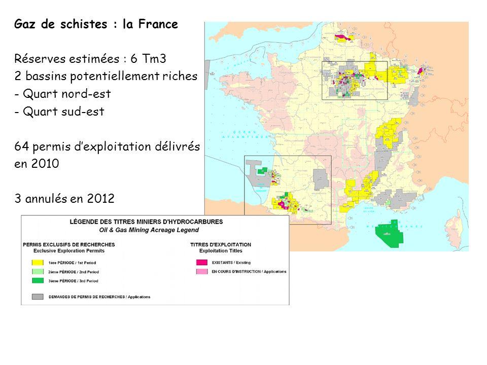 Gaz de schistes : la France Réserves estimées : 6 Tm3 2 bassins potentiellement riches - Quart nord-est - Quart sud-est 64 permis dexploitation délivr