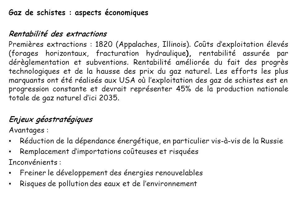 Gaz de schistes : aspects économiques Rentabilité des extractions Premières extractions : 1820 (Appalaches, Illinois). Coûts dexploitation élevés (for