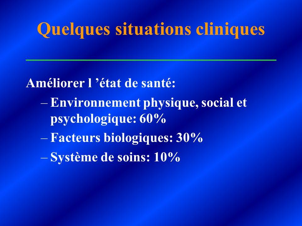 Quelques situations cliniques ___________________________ Améliorer l état de santé: –Environnement physique, social et psychologique: 60% –Facteurs b