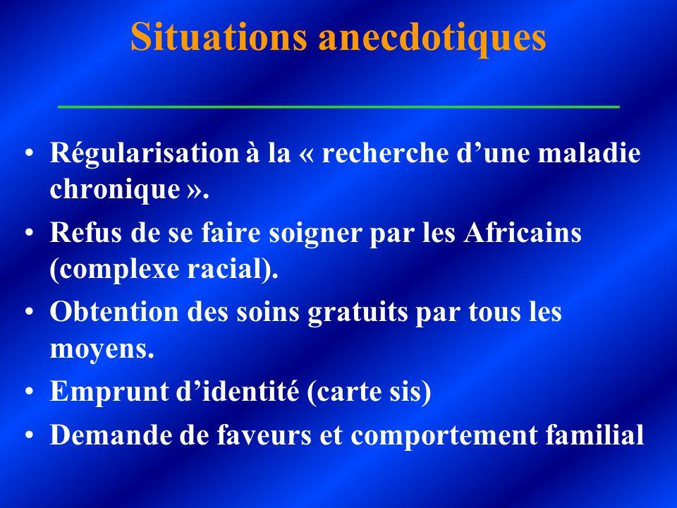 Situations anecdotiques ___________________________ Régularisation à la « recherche dune maladie chronique ». Refus de se faire soigner par les Africa