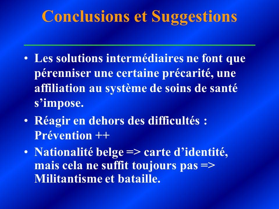 Conclusions et Suggestions ___________________________ Les solutions intermédiaires ne font que pérenniser une certaine précarité, une affiliation au