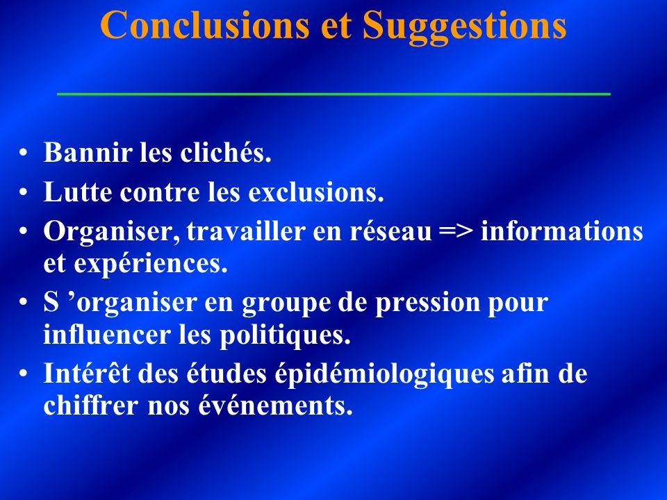 Conclusions et Suggestions ___________________________ Bannir les clichés. Lutte contre les exclusions. Organiser, travailler en réseau => information