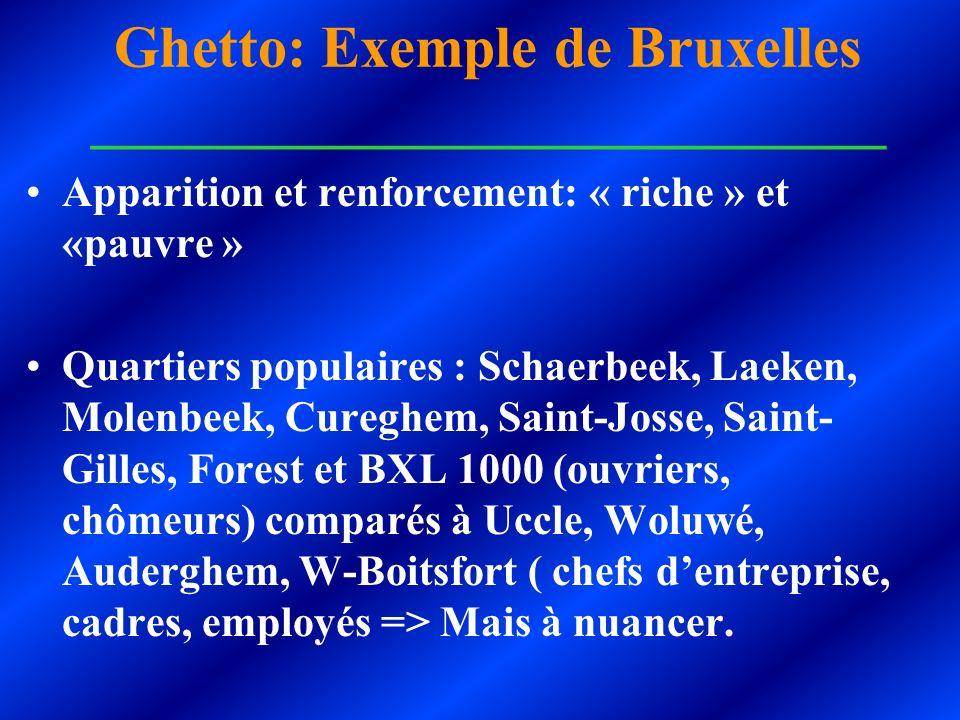 Ghetto: Exemple de Bruxelles ___________________________ Apparition et renforcement: « riche » et «pauvre » Quartiers populaires : Schaerbeek, Laeken,