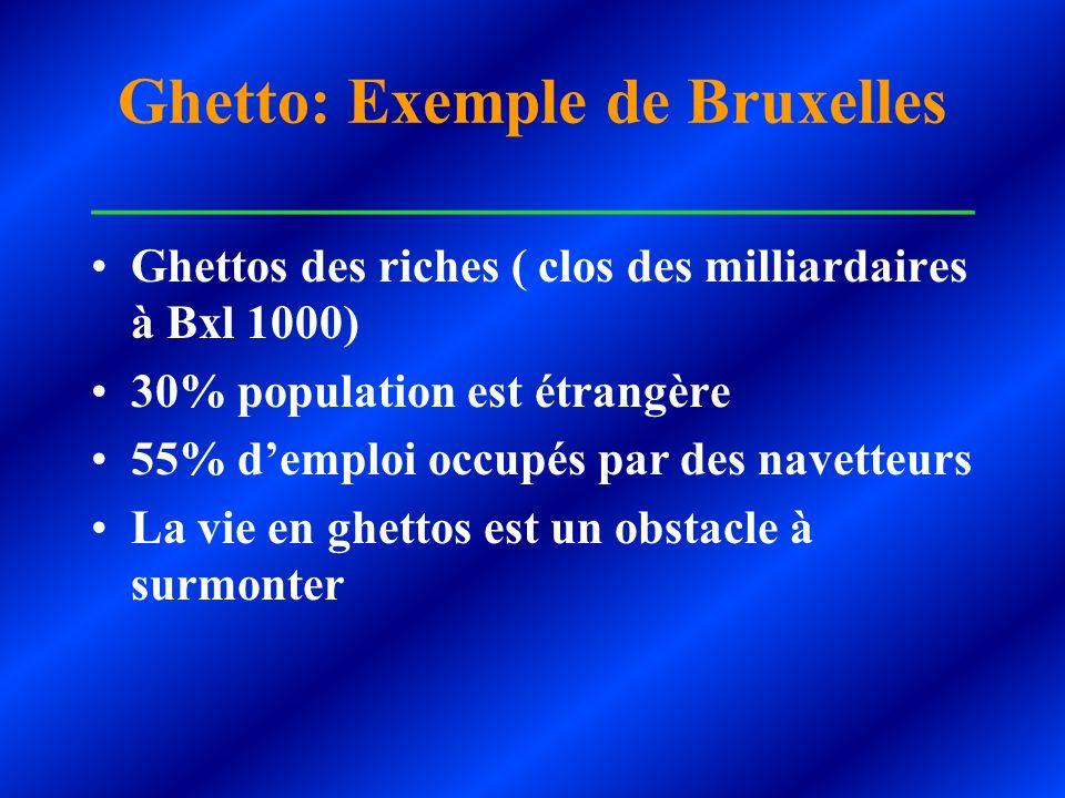 Ghetto: Exemple de Bruxelles ___________________________ Ghettos des riches ( clos des milliardaires à Bxl 1000) 30% population est étrangère 55% demp