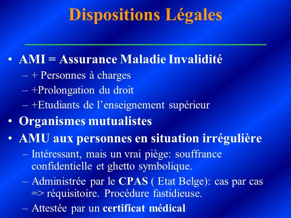 Dispositions Légales ___________________________ AMI = Assurance Maladie Invalidité –+ Personnes à charges –+Prolongation du droit –+Etudiants de lens