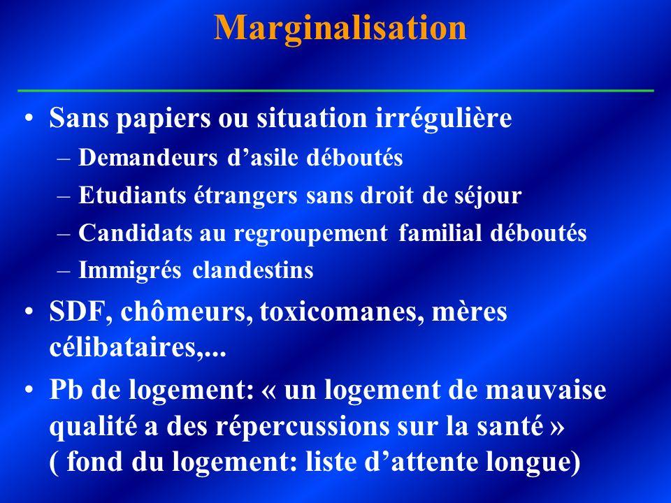 Marginalisation __________________________________ Sans papiers ou situation irrégulière –Demandeurs dasile déboutés –Etudiants étrangers sans droit d