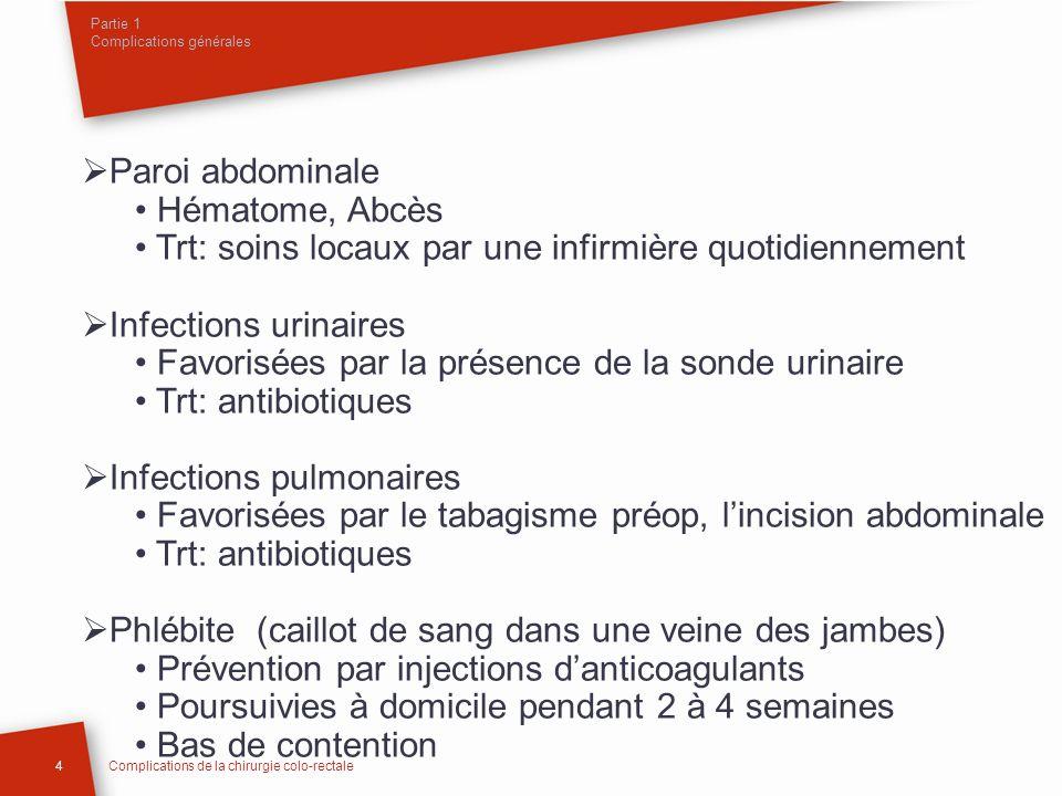 Partie 1 Complications générales Paroi abdominale Hématome, Abcès Trt: soins locaux par une infirmière quotidiennement Infections urinaires Favorisées