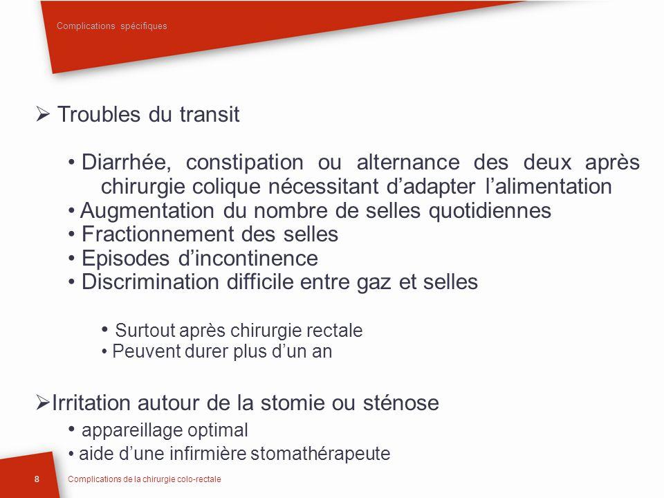 Complications spécifiques Troubles du transit Diarrhée, constipation ou alternance des deux après chirurgie colique nécessitant dadapter lalimentation