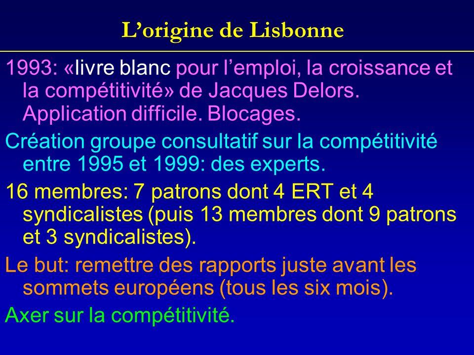 Lorigine de Lisbonne 1993: «livre blanc pour lemploi, la croissance et la compétitivité» de Jacques Delors. Application difficile. Blocages. Création