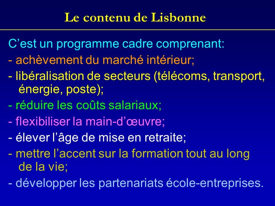 Le contenu de Lisbonne Cest un programme cadre comprenant: - achèvement du marché intérieur; - libéralisation de secteurs (télécoms, transport, énergi