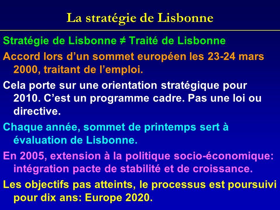 La stratégie de Lisbonne Stratégie de Lisbonne Traité de Lisbonne Accord lors dun sommet européen les 23-24 mars 2000, traitant de lemploi. Cela porte
