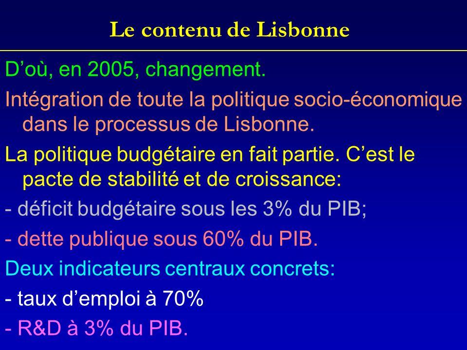 Le contenu de Lisbonne Doù, en 2005, changement. Intégration de toute la politique socio-économique dans le processus de Lisbonne. La politique budgét