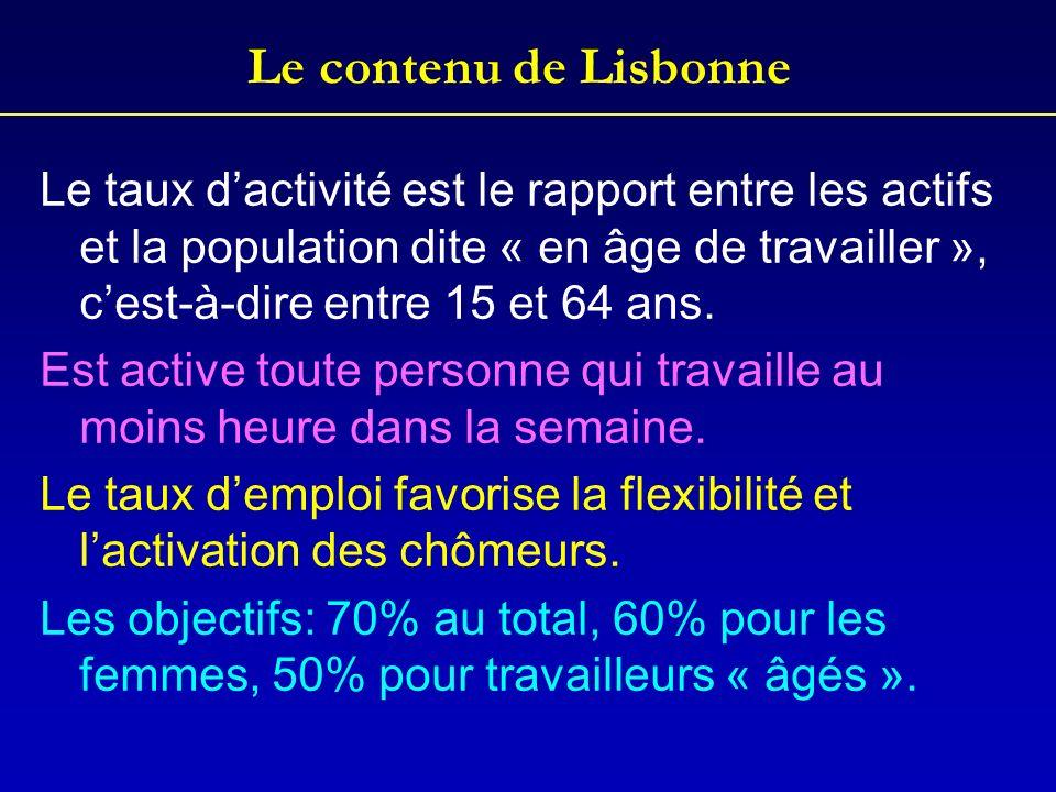 Le contenu de Lisbonne Le taux dactivité est le rapport entre les actifs et la population dite « en âge de travailler », cest-à-dire entre 15 et 64 an