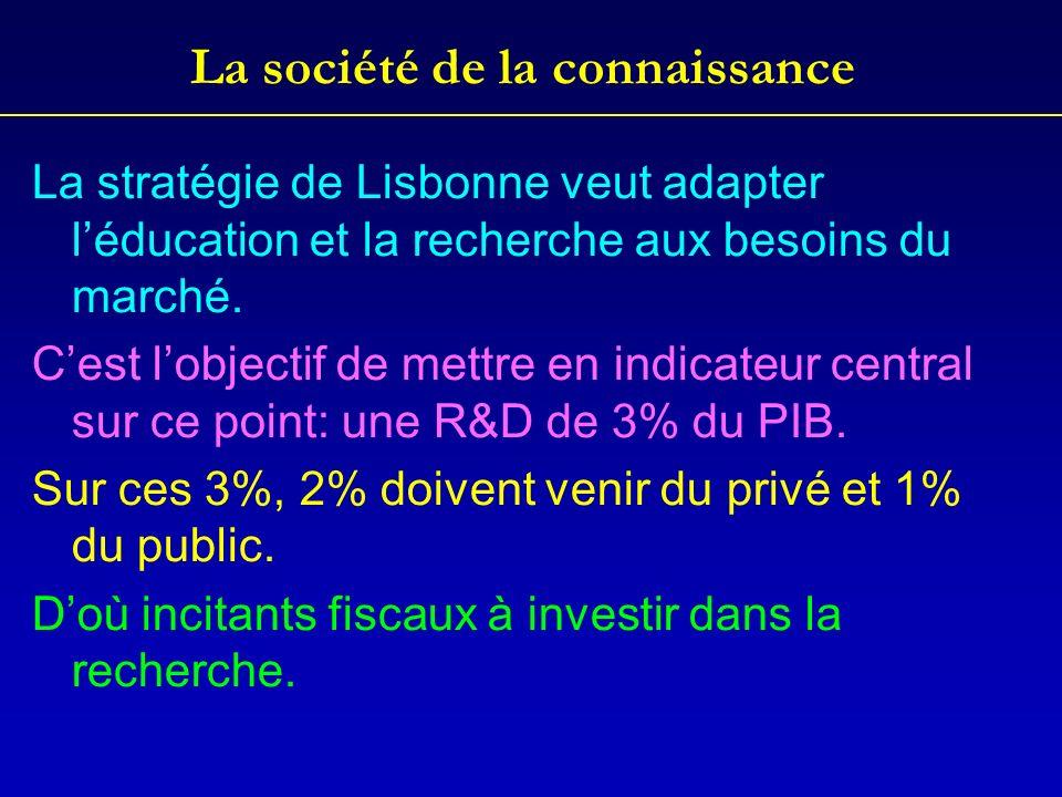 La société de la connaissance La stratégie de Lisbonne veut adapter léducation et la recherche aux besoins du marché. Cest lobjectif de mettre en indi